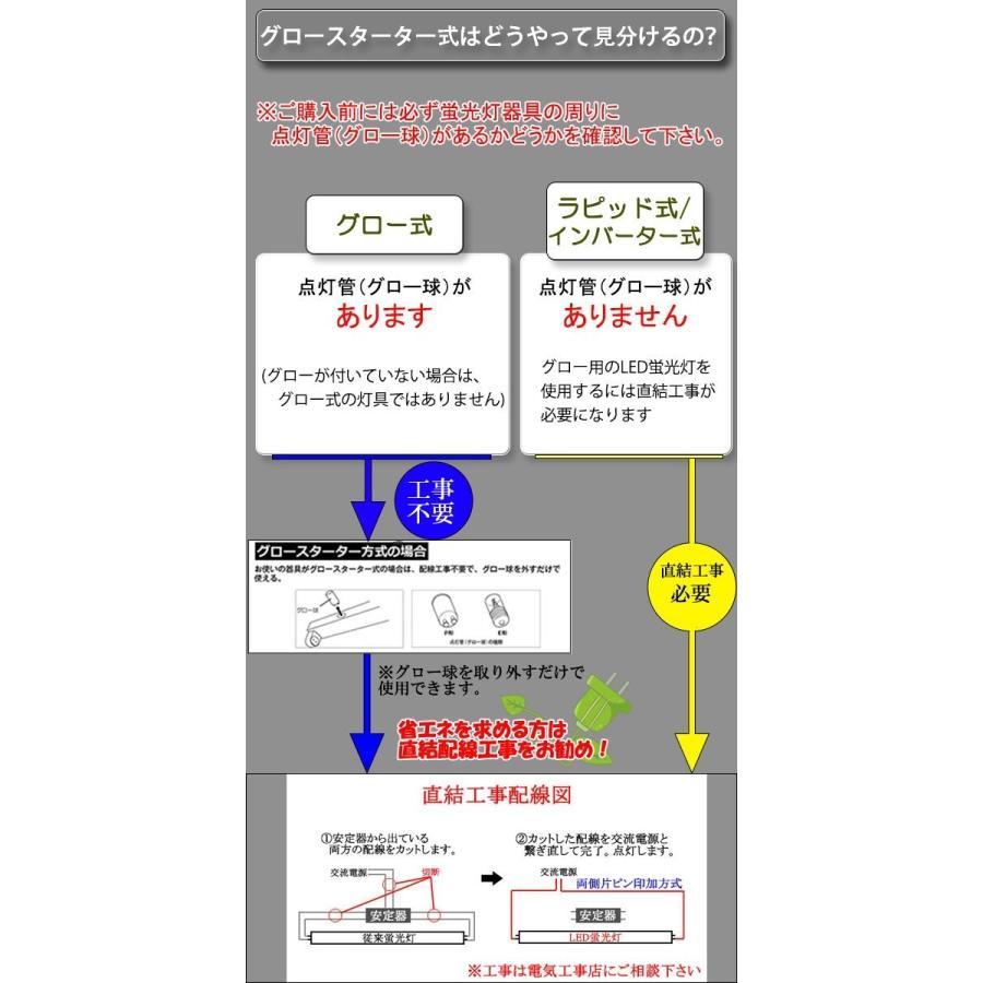 LED蛍光灯 40W形 直管120cm  ガラスタイプ グロー式工事不要 40型  LEDベースライト 色選択 LED 蛍光灯 TUBE-120PB-X ekou 02