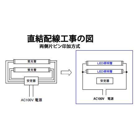 LED蛍光灯 40w形 直管 120cm 軽量 広角300度 2100LM FL40 直管LEDランプ グロー式器具工事不要 LED蛍光灯 120P-X ekou 03