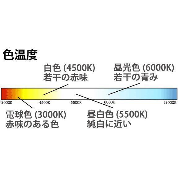 LED蛍光灯 40w形 直管 120cm 軽量 広角300度 2100LM FL40 直管LEDランプ グロー式器具工事不要 LED蛍光灯 120P-X ekou 04