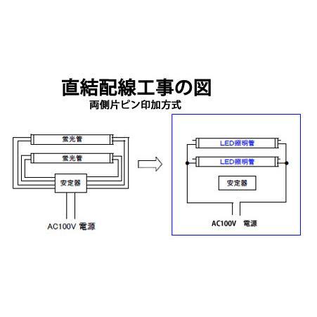 LED蛍光灯 40w型 広角 高輝度2400LM グロー式器具工事不要 色選択 LED蛍光灯 120PA-X|ekou|03