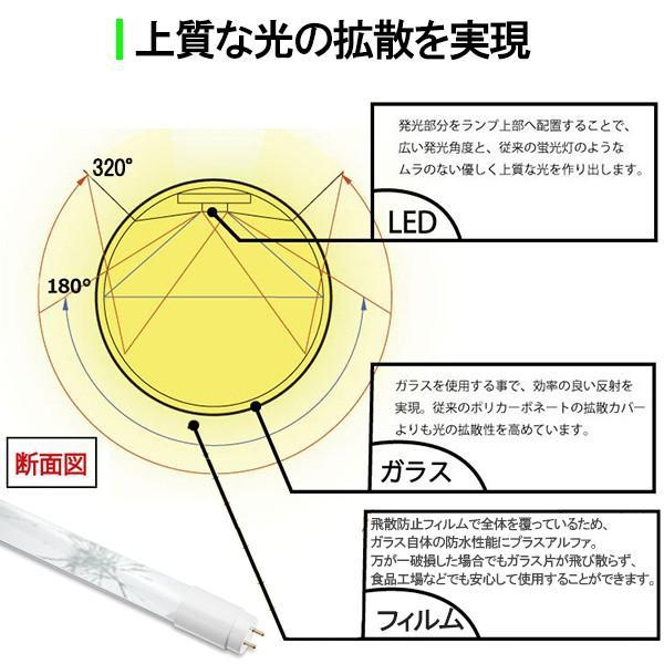 LED蛍光灯 40W形 直管 ガラスタイプ 10本セット 120cm  広角320度 グロー式工事不要 40型  色選択 飛散防止フィルム加工 120PB-X-10set ekou 04