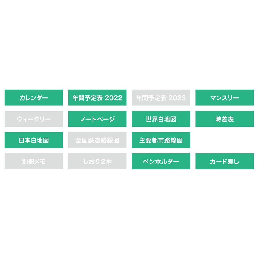 メーカー 新書 ページ