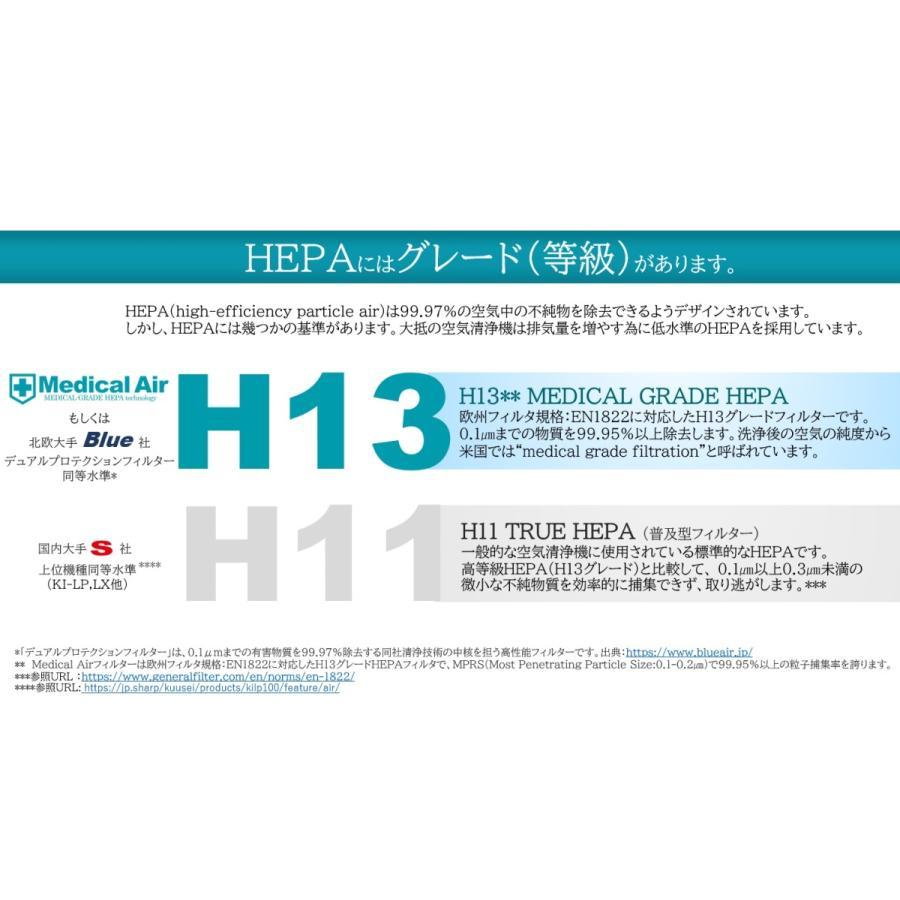 医療機関向け メディカルエア 医療グレードHEPA搭載 空気清浄機 Medical Air (本体(MA10)) elastik 03