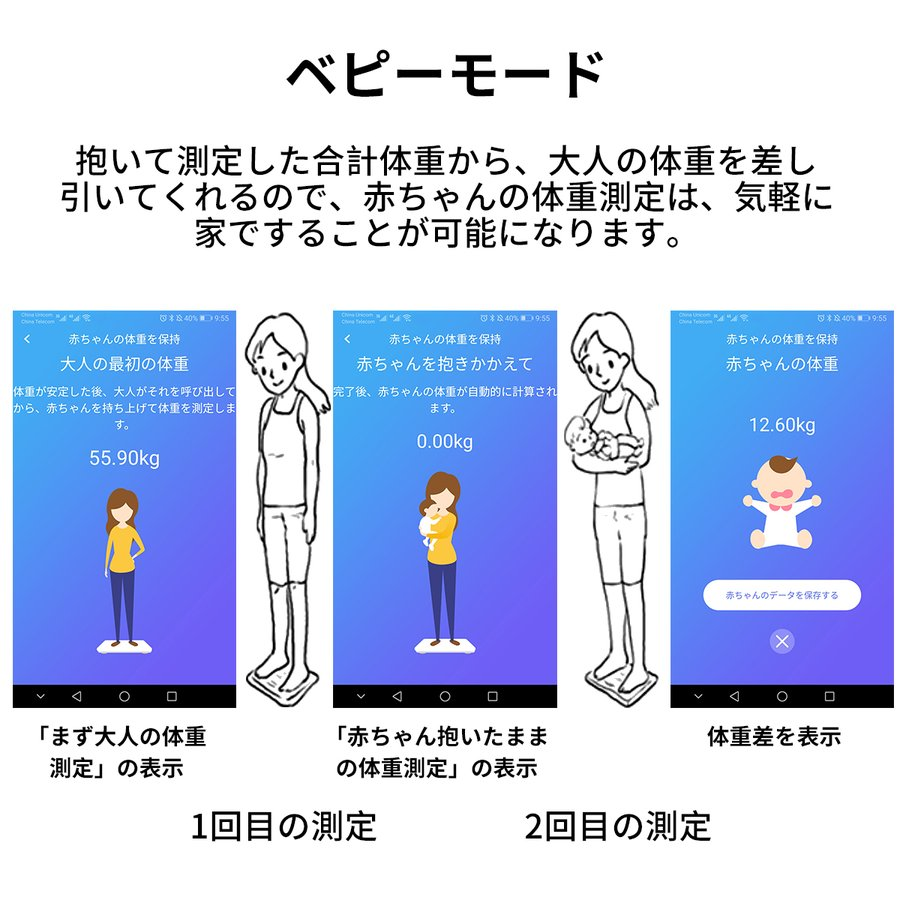 体重計 体組成計 スマホ連動 体脂肪計 日本語説明書 高精度 体脂肪率 基礎代謝量 Bluetooth接続  筋肉量 BMI値 体内水分 健康管理 ヘルスメーター送料無料(tzc)|elsies|13