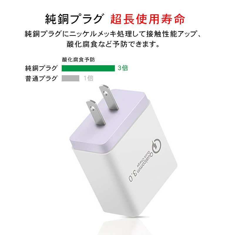 2.1A スマホ充電器 usbコンセント usbアダプター USB充電器 ACアダプター 3ポート Quick Charge 3.0 iPhone Android Type-C qc3.0 高速充電 得トクセール|en-shop|16