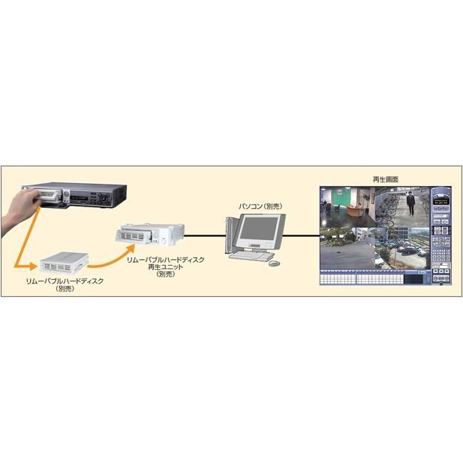 竹中エンジニアリング デジタルレコーダー DVR-M402R(リムーバブルハードディスク別売) TAKEX|eshopmtc|03
