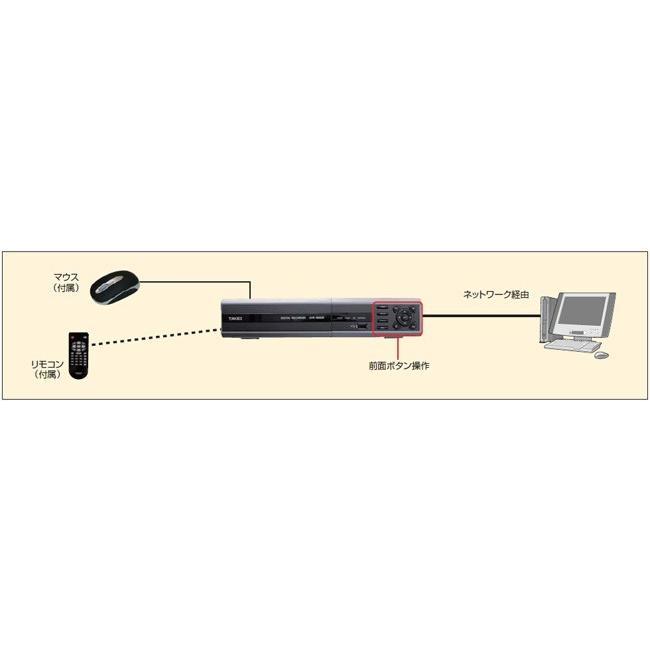 竹中エンジニアリング デジタルレコーダー DVR-M402R(リムーバブルハードディスク別売) TAKEX|eshopmtc|04