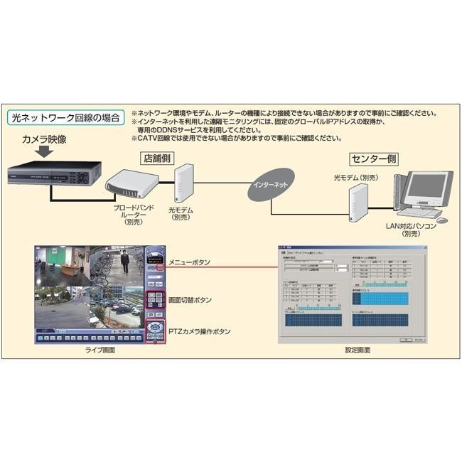 竹中エンジニアリング デジタルレコーダー DVR-M402R(リムーバブルハードディスク別売) TAKEX|eshopmtc|05