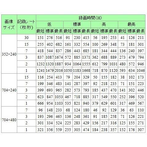竹中エンジニアリング デジタルレコーダー DVR-M402R(リムーバブルハードディスク別売) TAKEX|eshopmtc|06