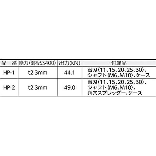 亀倉 パワーマンジュニア標準替刃 パワーマンジュニア標準替刃 パワーマンジュニア標準替刃 丸刃50mm HP50B 43f