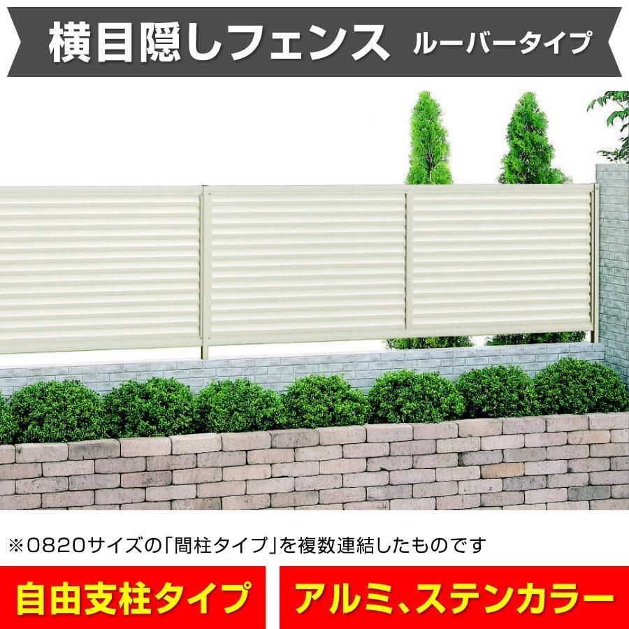 目隠しフェンス幅1974mm×高さ1000mm ブラック 風通しの良いルーバータイプ 格安アルミフェンス 横目隠し 外構 DIY 安心の日本製 送料無料