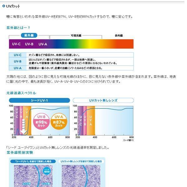 メール便 送料無料 ハードコンタクトレンズ シード UV-1 (2枚セット) UVカット SEED|eyecontact|02