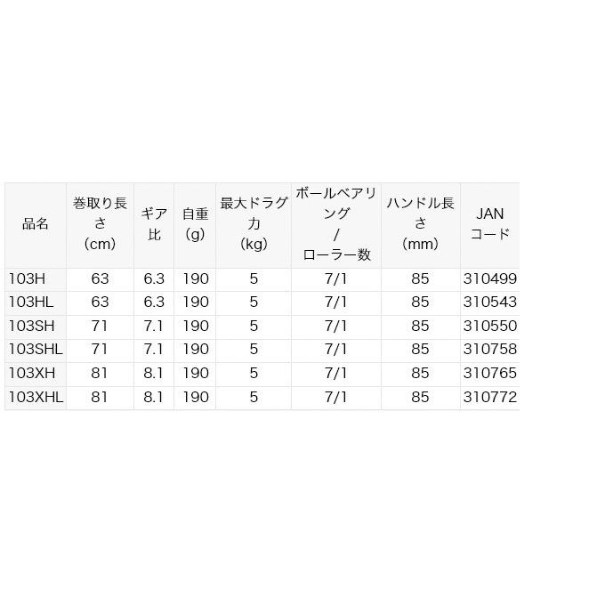 Daiwa 20 Tatula SV TW 103SH From Japan