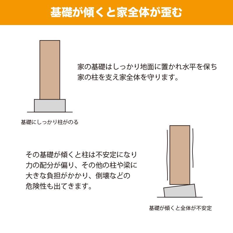 【特別価格】クワトロエース インソール ソフトバージョン メンズ 男性用 施工済み最新バージョン factory-are 06