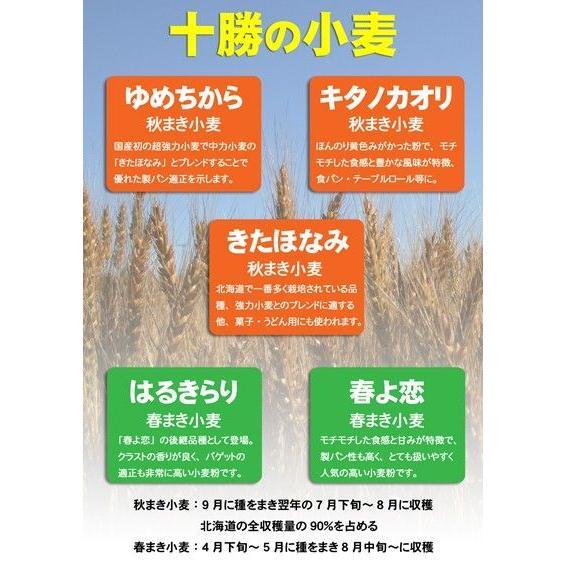 「華粉(はなこ)」北海道産菓子用小麦粉きたほなみ100% 25kg farmtokachi 02