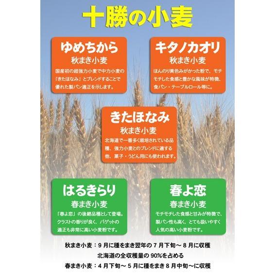 「LA LUNE(ラ・リュンヌ)Type50」北海道産フランスパン用小麦粉 25kg|farmtokachi|03