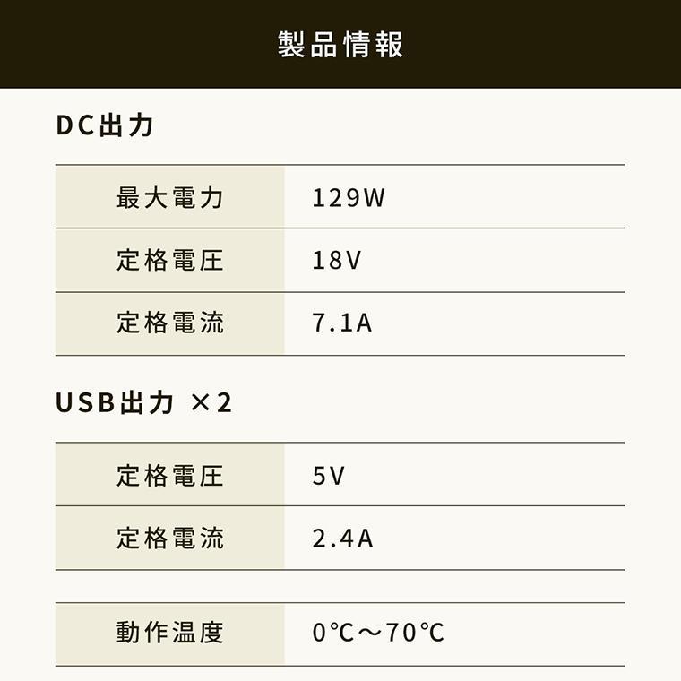 【決算セール30%オフ!】 キャリライク ソーラーパネル 120W ソーラーチャージャー 折り畳み式 USB出力 DC出力 コンパクト 防災 電気 地震 停電 蓄電池|fcllicoltdshy|13