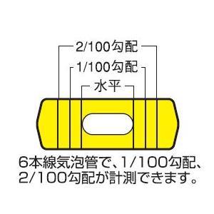 【処分品につき特別価格】新潟精機 グレイドレベル マグネット付 GLM-150  150mm|ficst|04