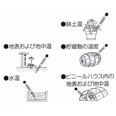【処分品につき特別価格】新潟精機 地温計 No.80 ficst 02
