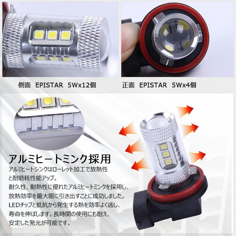 LED フォグランプ 80W H8/H11/H16共通形状 2球セット 白 ホワイト|field-ag|04