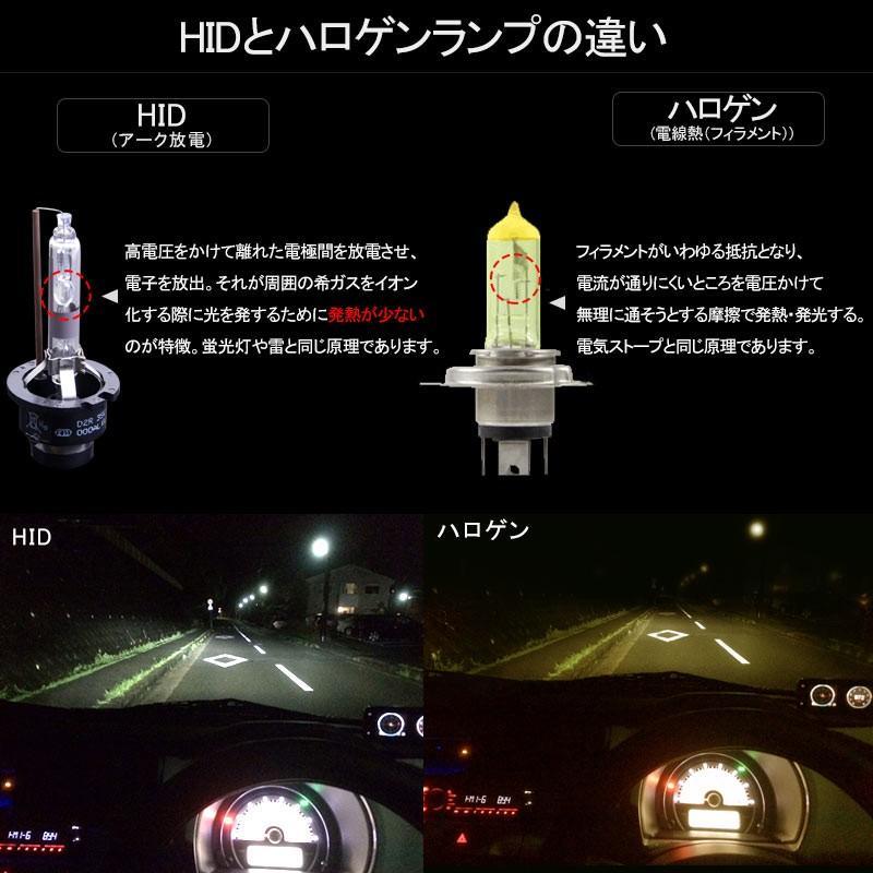 安心1年保証 超人気 純正交換用HIDバルブ D2R 35W 4300K/6000K/8000K リフレクタータイプ 石英ガラス ヘッドライト 新型車対応|field-ag|11
