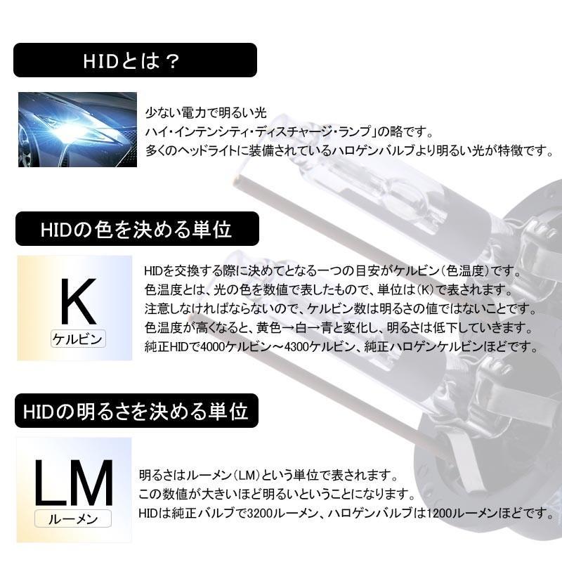 安心1年保証 超人気 純正交換用HIDバルブ D2R 35W 4300K/6000K/8000K リフレクタータイプ 石英ガラス ヘッドライト 新型車対応|field-ag|12