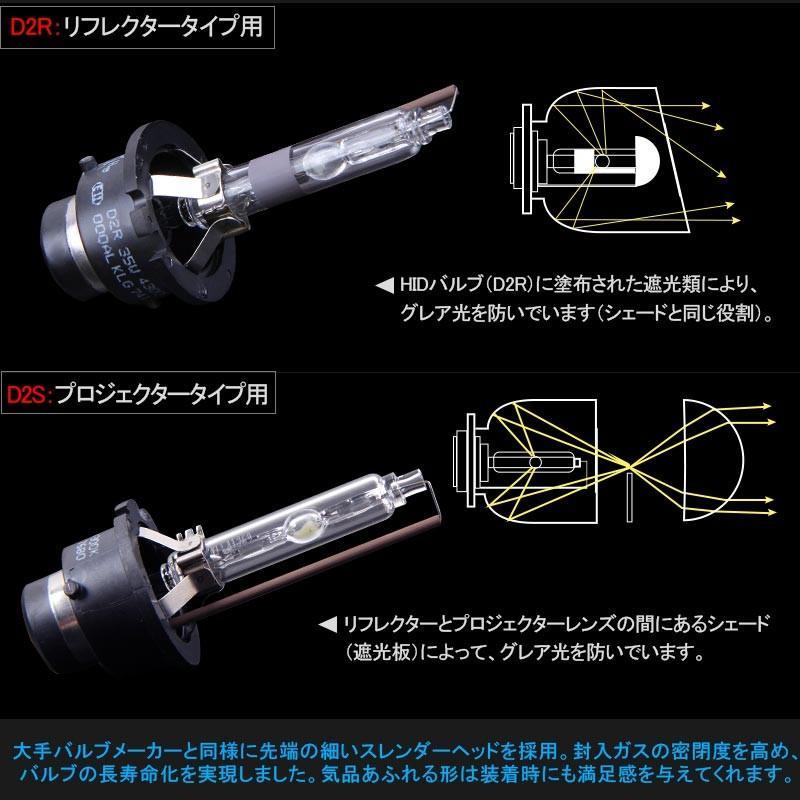 安心1年保証 超人気 純正交換用HIDバルブ D2R 35W 4300K/6000K/8000K リフレクタータイプ 石英ガラス ヘッドライト 新型車対応|field-ag|08