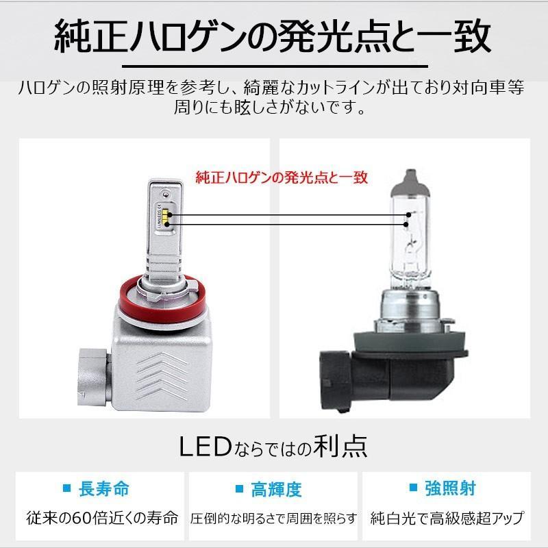 9S H8/H11/H16 一年保証 コンパクト オールインワン LEDヘッドライト 6連 Philips ZES 高輝度 取付簡単 長寿命 6000LM 6500K 高速冷却フアン搭載 IP65防水|field-ag|11