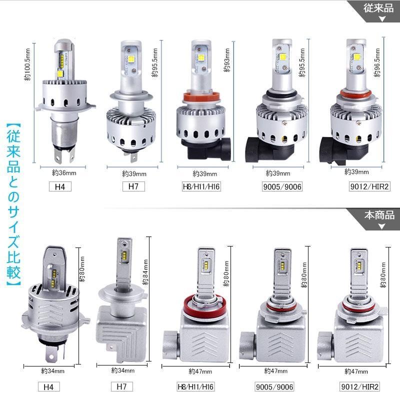 9S H8/H11/H16 一年保証 コンパクト オールインワン LEDヘッドライト 6連 Philips ZES 高輝度 取付簡単 長寿命 6000LM 6500K 高速冷却フアン搭載 IP65防水|field-ag|12