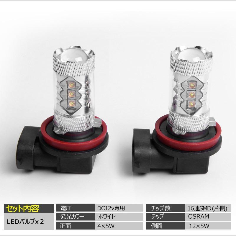 LEDフォグランプ H8 80W 爆光OSRAM製チップ 白/ホワイト車検対応 配線不要 簡単交換 LEDフォグ LED フォグランプ フォグライト|field-ag|02