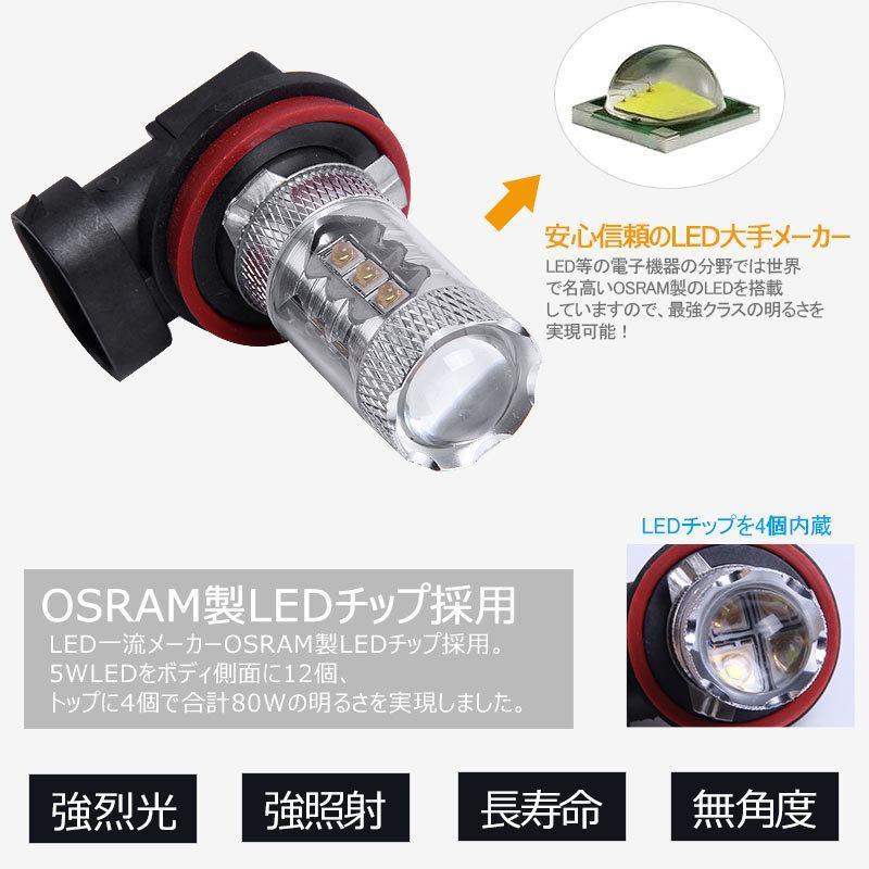 LEDフォグランプ H8 80W 爆光OSRAM製チップ 白/ホワイト車検対応 配線不要 簡単交換 LEDフォグ LED フォグランプ フォグライト|field-ag|03