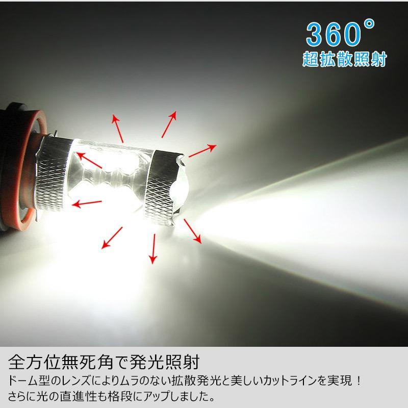 LEDフォグランプ H8 80W 爆光OSRAM製チップ 白/ホワイト車検対応 配線不要 簡単交換 LEDフォグ LED フォグランプ フォグライト|field-ag|08