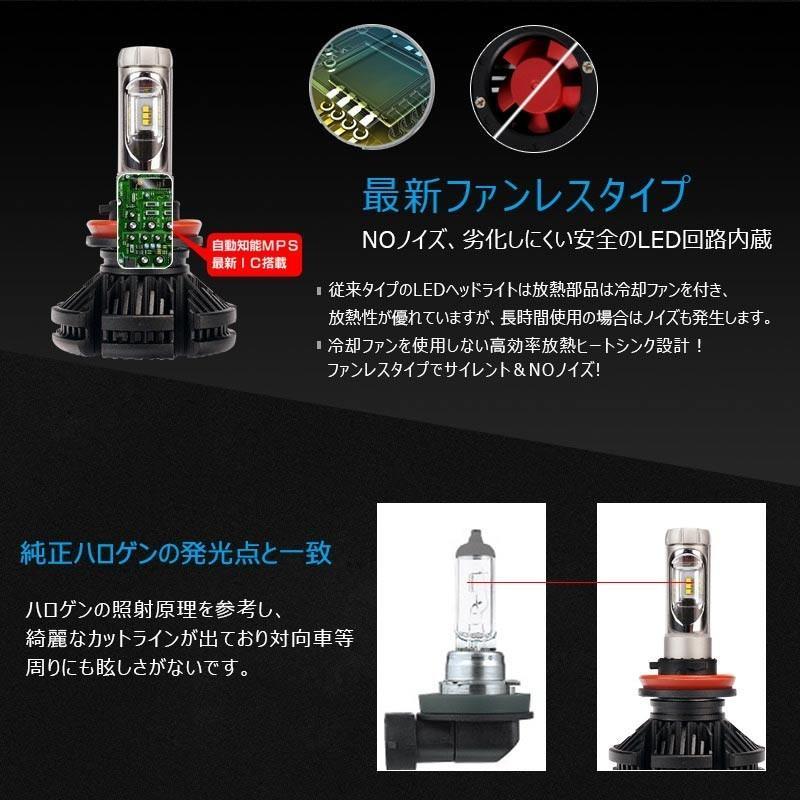 X3Plus LEDヘッドライト H8/H11/H16 6000LM 車検対応 業界初DC9~60V対応 長寿命 調整簡単 高輝度 IP67 ファンレス field-ag 11