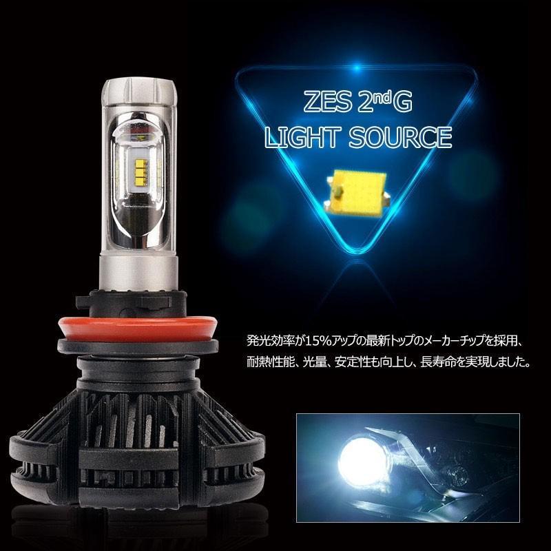 X3Plus LEDヘッドライト H8/H11/H16 6000LM 車検対応 業界初DC9~60V対応 長寿命 調整簡単 高輝度 IP67 ファンレス|field-ag|07