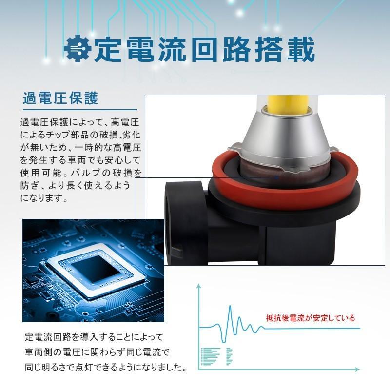 イエローledフォグランプ 60W h8/h9/h11/h16兼用 HB4 無極性 トラック led h8 led 汎用 視認性高い COB発光 イエロー発光 2個セット|field-ag|05