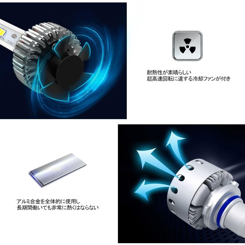 オールインワン LEDヘッドライト CREE社 XHP50搭載タイプ 純白/6500K 12V 対応 一体型 ワンタッチ取付 field-ag 05