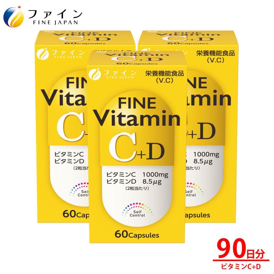 サプリ ビタミン c