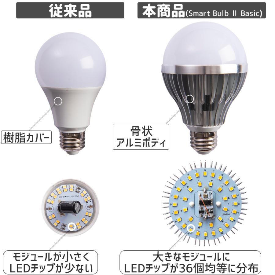 LED 電球 口金 E26 100w 相当 リモコン 式 調光 調色 15w 1600ルーメン 常夜灯 タイマー 記憶機能付き Smart Bulb II Bright【電球1個(リモコン別売り)】|finekagu|13