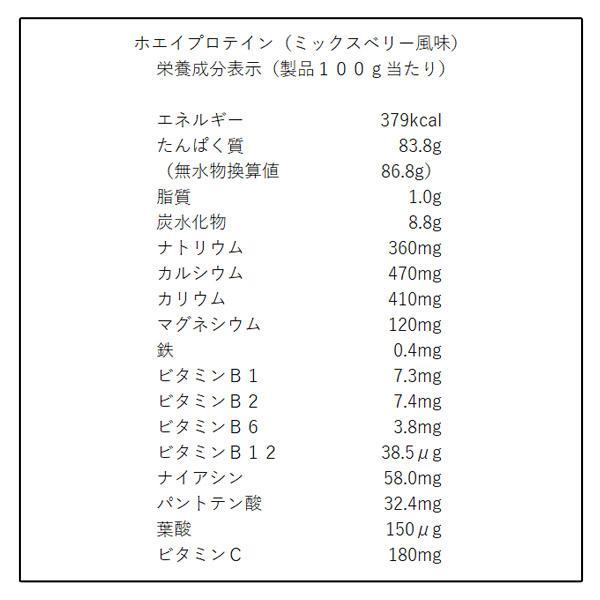 CFMホエイプロテイン+ペプチド ミックスベリー風味(900g) GOLD'S GYM_S ゴールドジムサプリ たんぱく質|fitnessclub-y|02