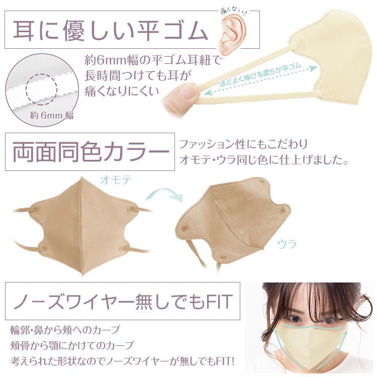 マスク 30枚入り 使い捨て 不織布 4層 カラー 99%カット 大人 子ども 防塵 花粉 風邪 個別包装 男女兼用 韓国 KF94 より厳しい日本認証取得済 ny373|fkstyle|04
