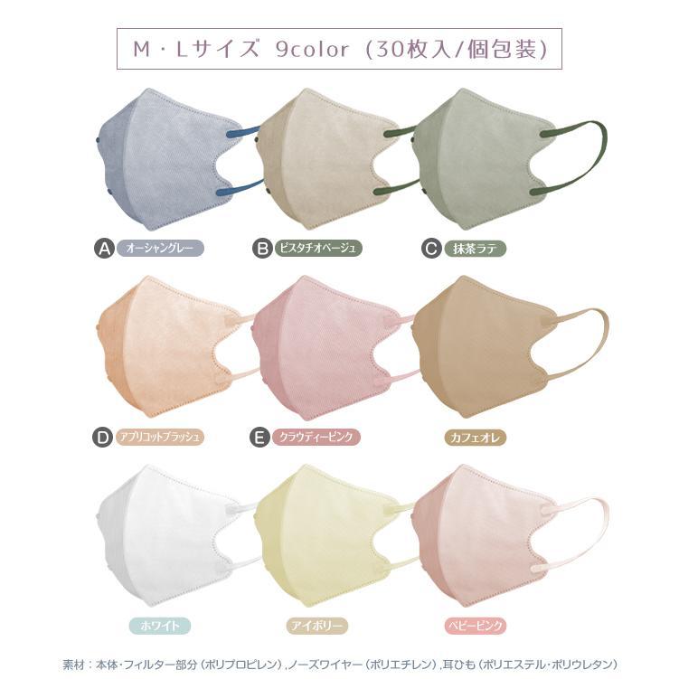 マスク 30枚入り 使い捨て 不織布 4層 カラー 99%カット 大人 子ども 防塵 花粉 風邪 個別包装 男女兼用 韓国 KF94 より厳しい日本認証取得済 ny373|fkstyle|05