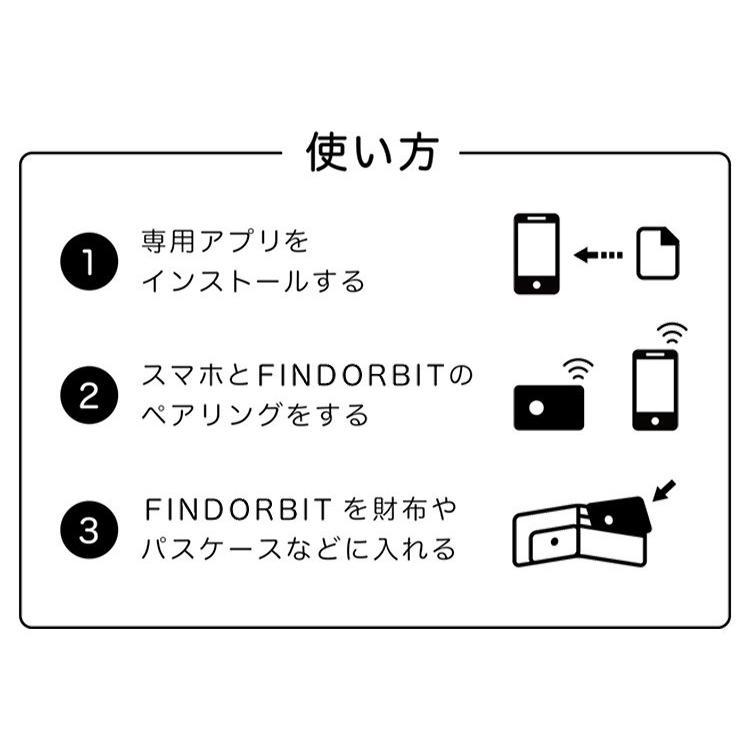 正規販売店 FINDORBIT ORBIT CARD BLACK ファインドビット カード カードトラッカー(EPIC)/在庫有|flaner-y|07