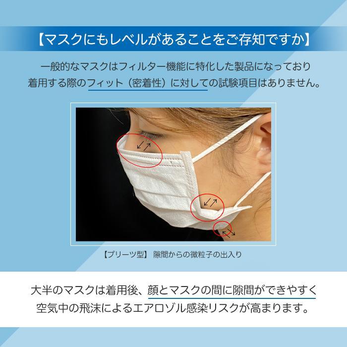 マスク kf