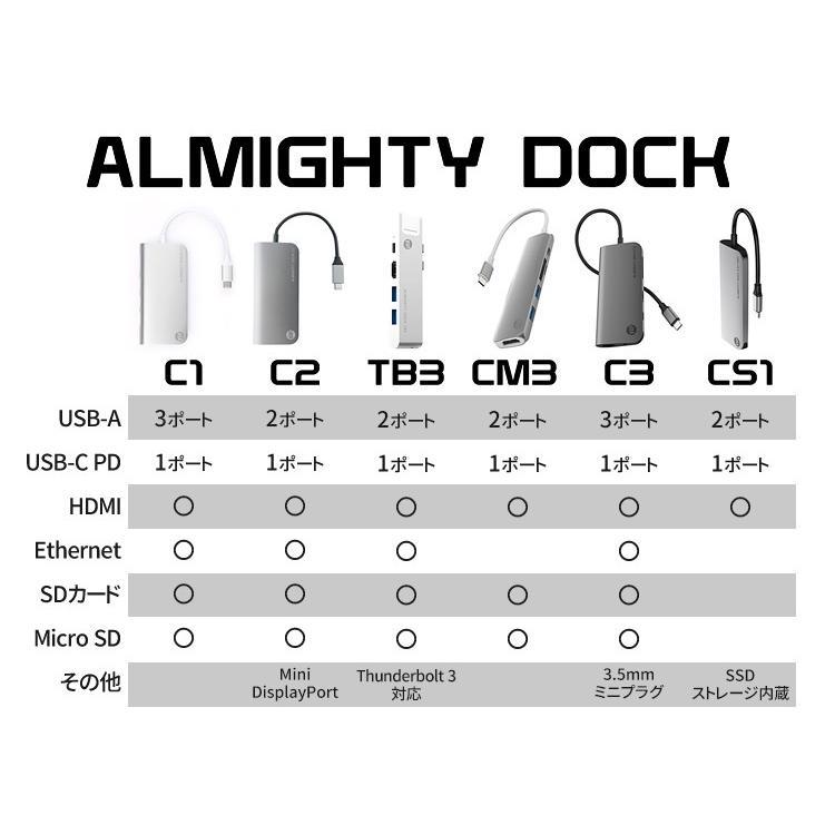 USBハブ TUNEWEAR ALMIGHTY DOCK TB3 for Macbook Pro/Air ドッキングステーション 全2種|focalpoint|09