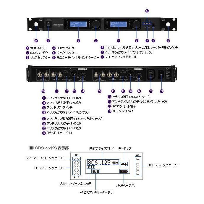 audio-technica(オーディオテクニカ) ATW-R920+T940(2) forest-shop 02