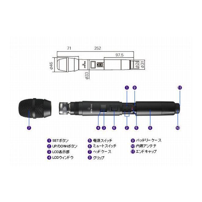 audio-technica(オーディオテクニカ) ATW-R920+T940(2) forest-shop 03