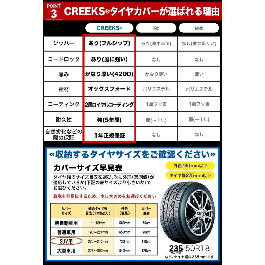 改良版タイヤカバー 車 屋外 防水 紫外線 3年耐久 タイヤ 保管QA集 位置シート 収納袋 付属 <正規1年保証> Mサイズ 73×110cm (SUVサイズ)|forestoyc|07