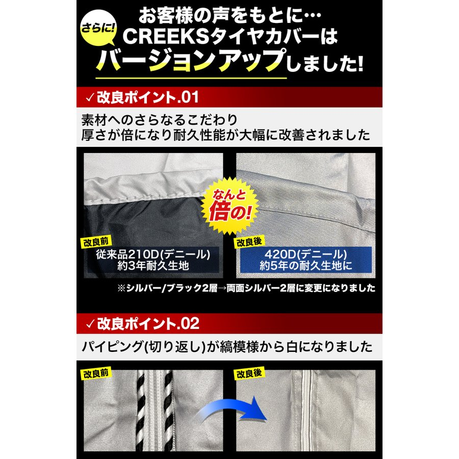 タイヤカバー 車 屋外 防水 紫外線 3年耐久 タイヤ 保管QA集 位置シート 収納袋 付属 <正規1年保証> SSサイズ 58×76cm (軽 コンパクトカー)|forestoyc|04