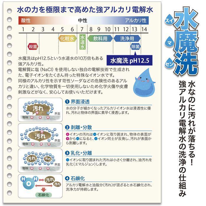 強アルカリ電解水 水魔洗2000ml|freetex-shop|04
