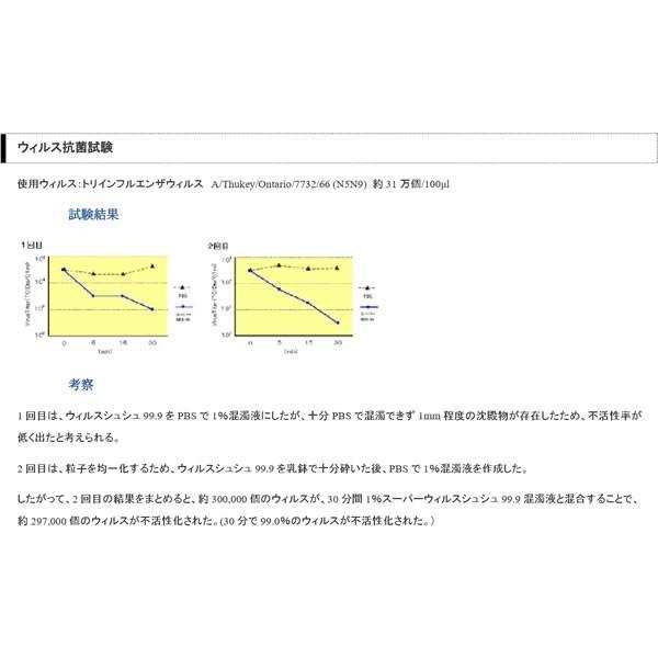ウイルス除去・除菌スプレー ウイルスシュシュ99.9 日本製|frps|05